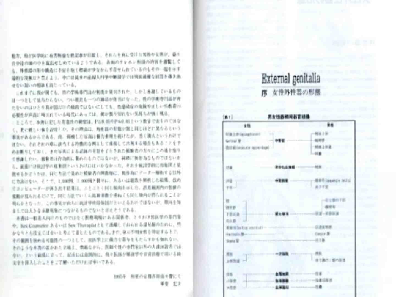日本女性の外性器① 性器   0  70画像 3