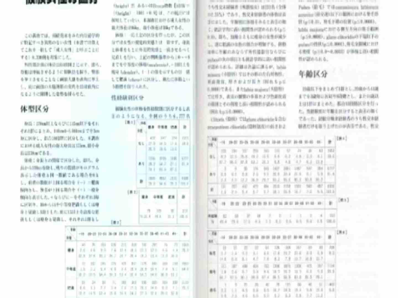 日本女性の外性器① 性器  70画像 66