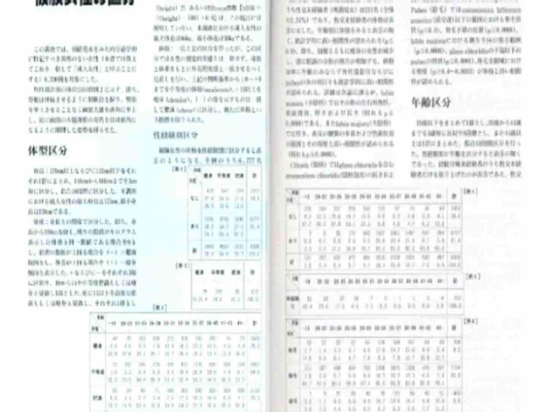 日本女性の外性器① 性器   0  70画像 67