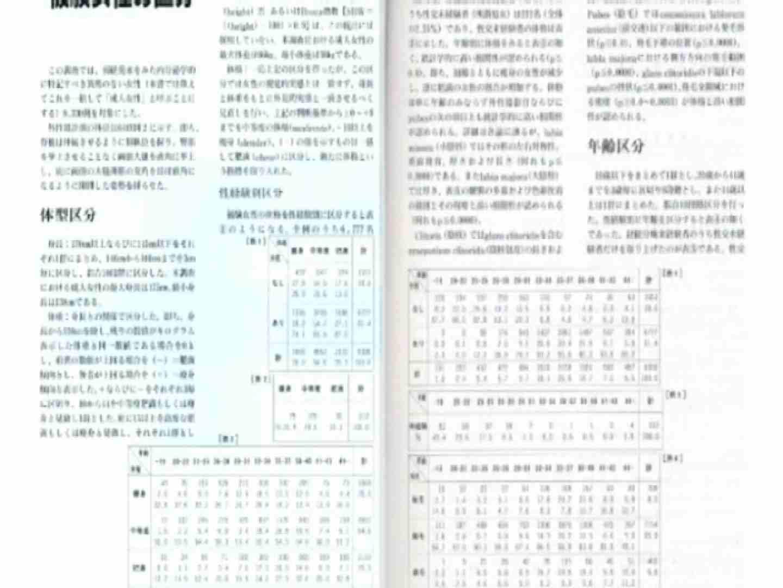 日本女性の外性器① 性器  70画像 68