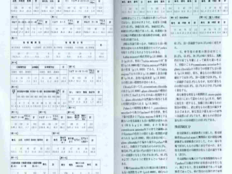 日本女性の外性器① 性器   0  70画像 69