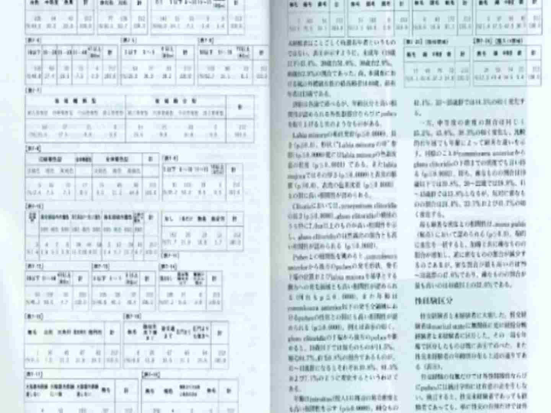 日本女性の外性器① 性器  70画像 70